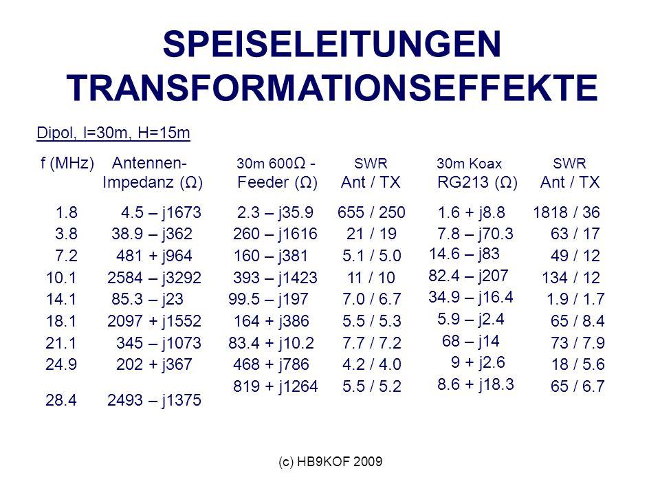 SPEISELEITUNGEN TRANSFORMATIONSEFFEKTE