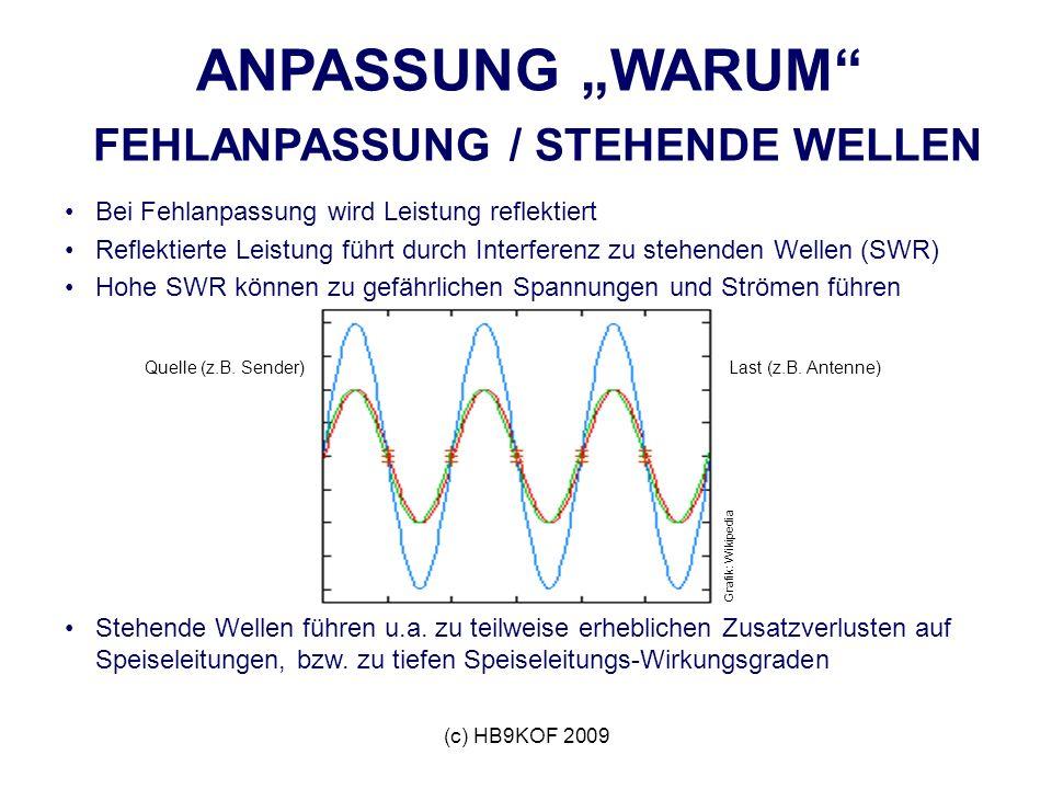 """ANPASSUNG """"WARUM FEHLANPASSUNG / STEHENDE WELLEN"""