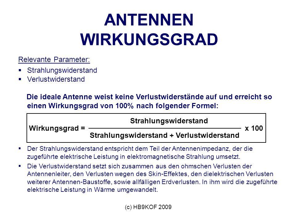 ANTENNEN WIRKUNGSGRAD