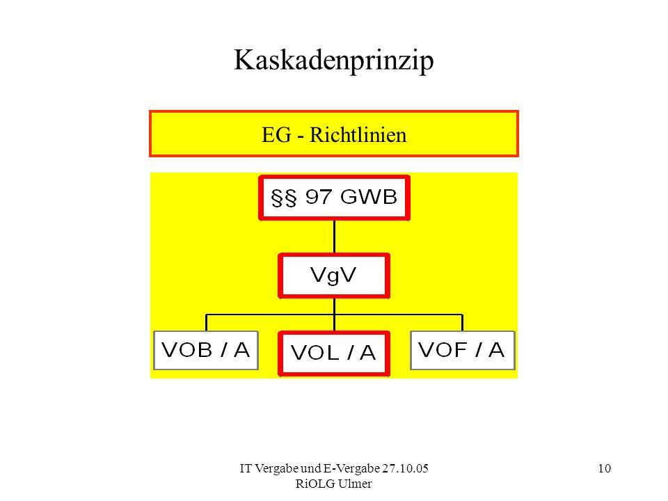 IT Vergabe und E-Vergabe 27.10.05 RiOLG Ulmer