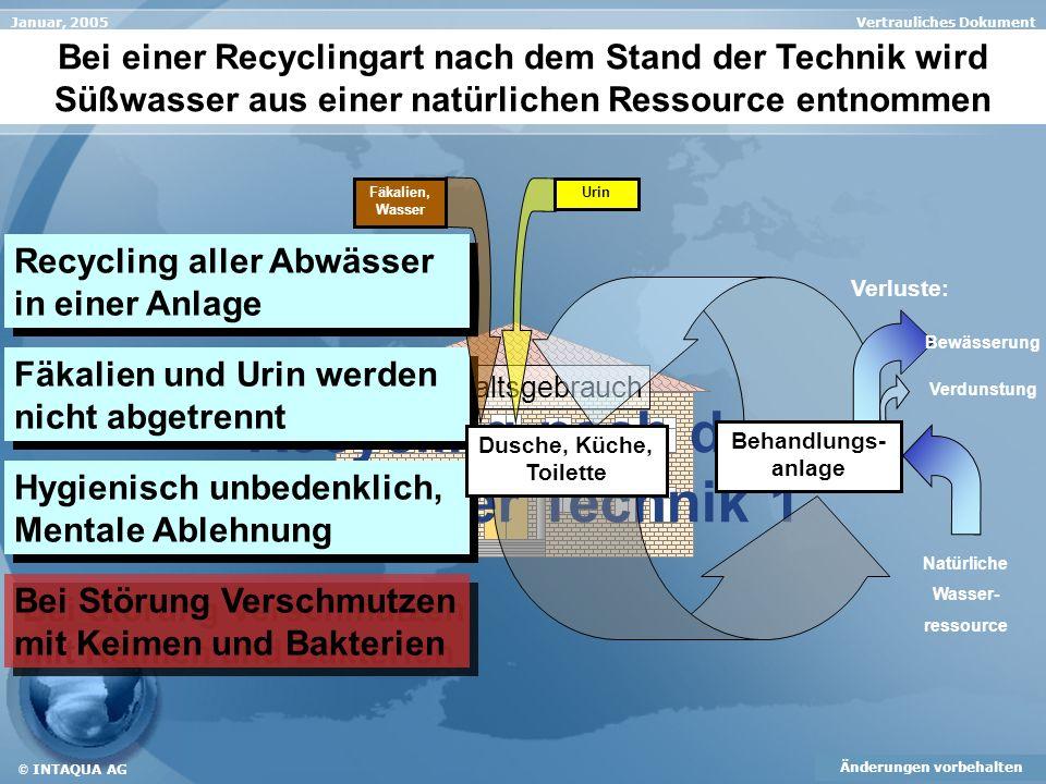 Recycling nach dem Stand der Technik 1