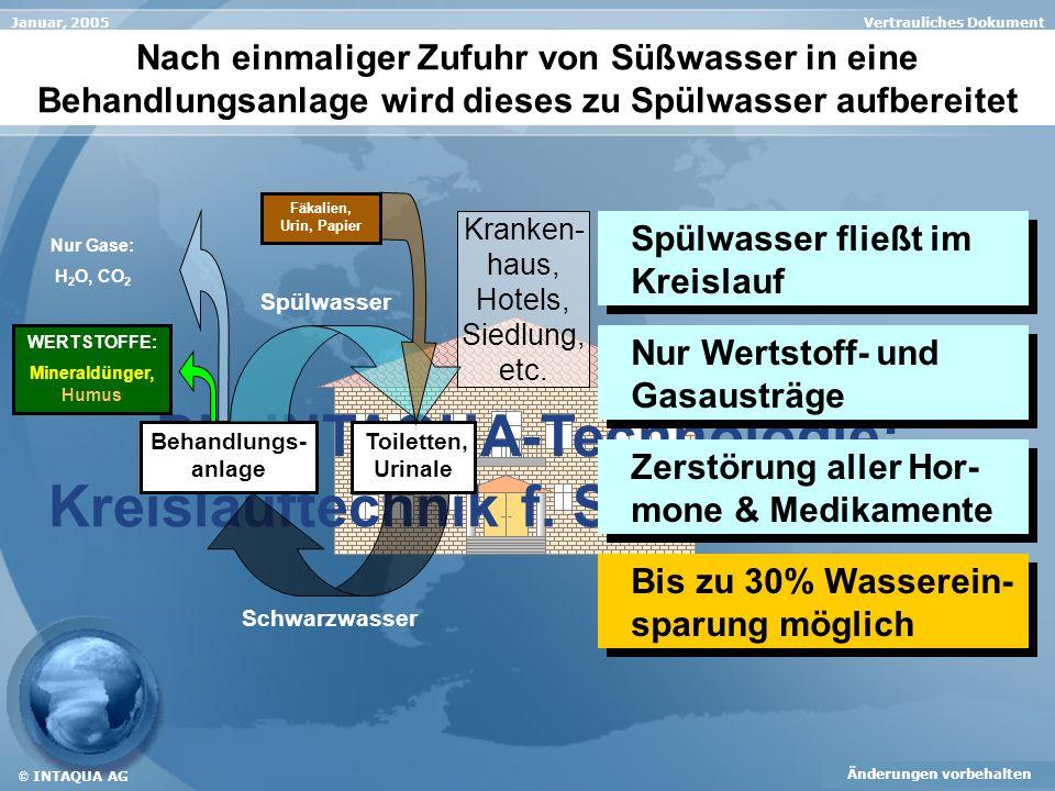 Die INTAQUA-Technologie: Kreislauftechnik f. Schwarzwasser