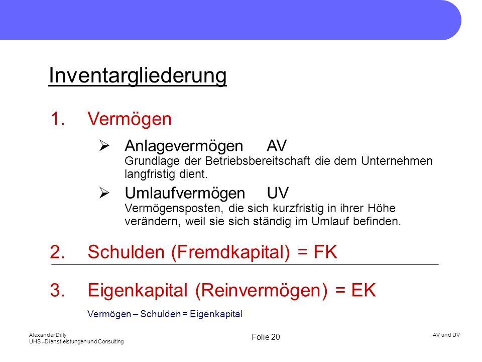 Inventargliederung Vermögen Schulden (Fremdkapital) = FK