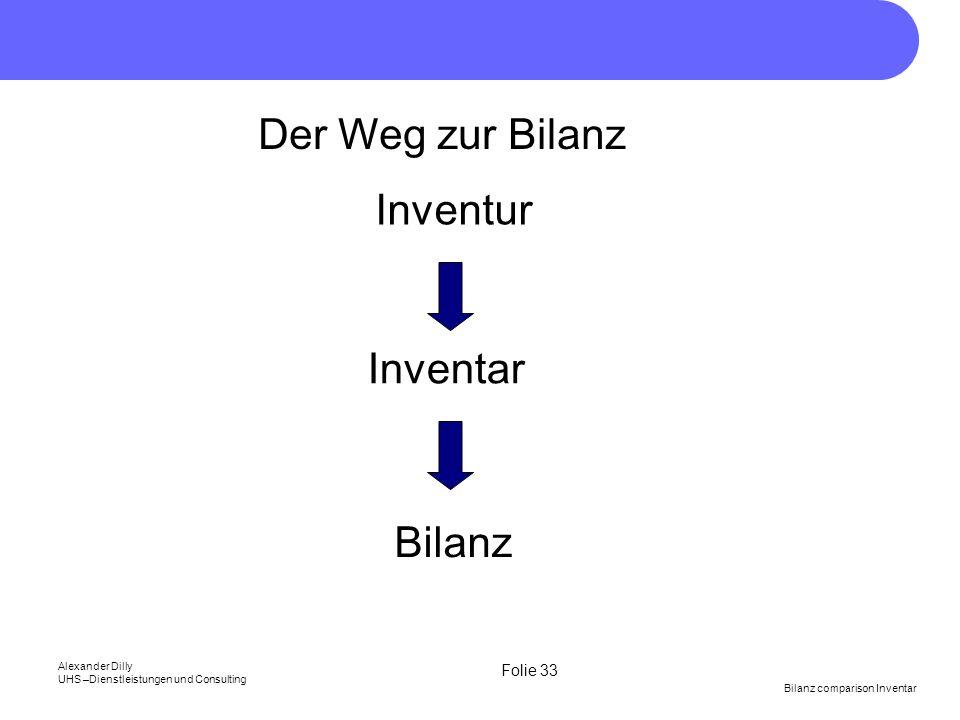 Der Weg zur Bilanz Inventur Inventar Bilanz Alexander Dilly