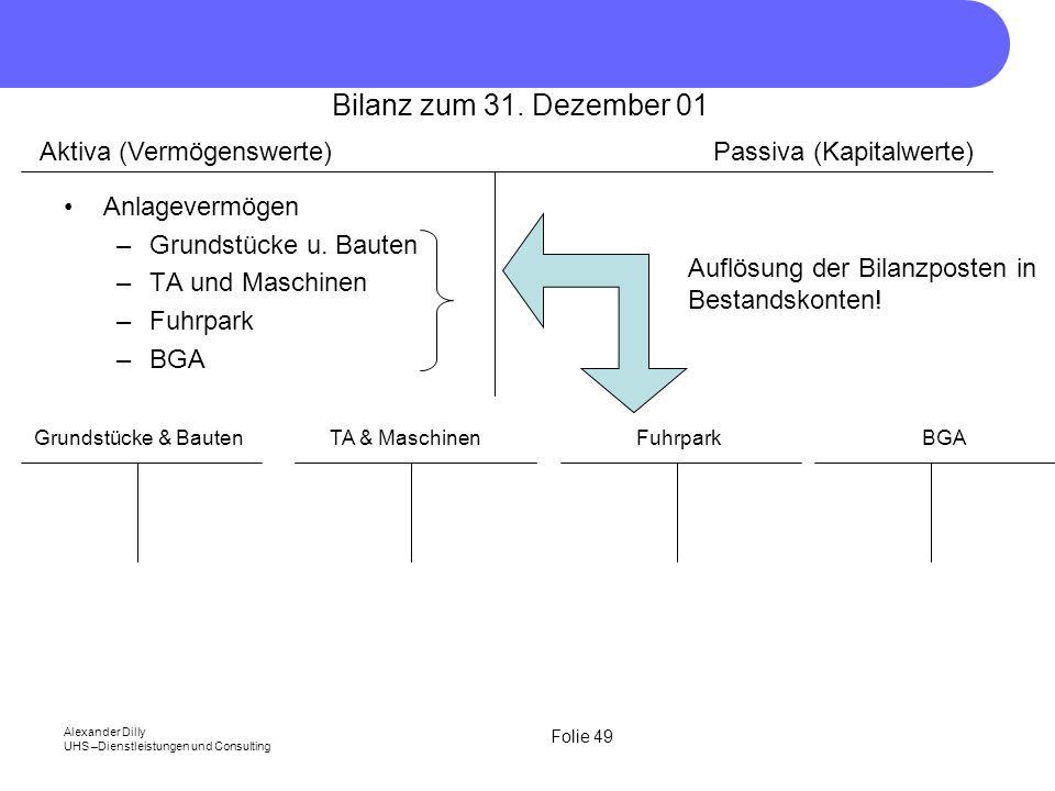 Bilanz zum 31. Dezember 01 Aktiva (Vermögenswerte)