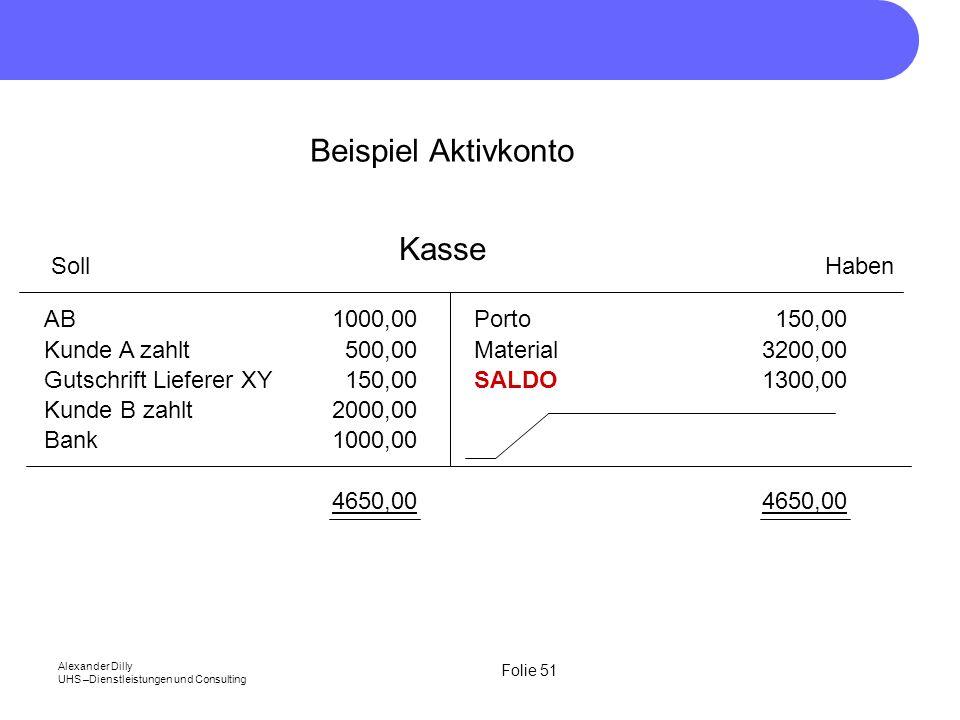 Beispiel Aktivkonto Kasse Soll Haben AB 1000,00 Porto 150,00