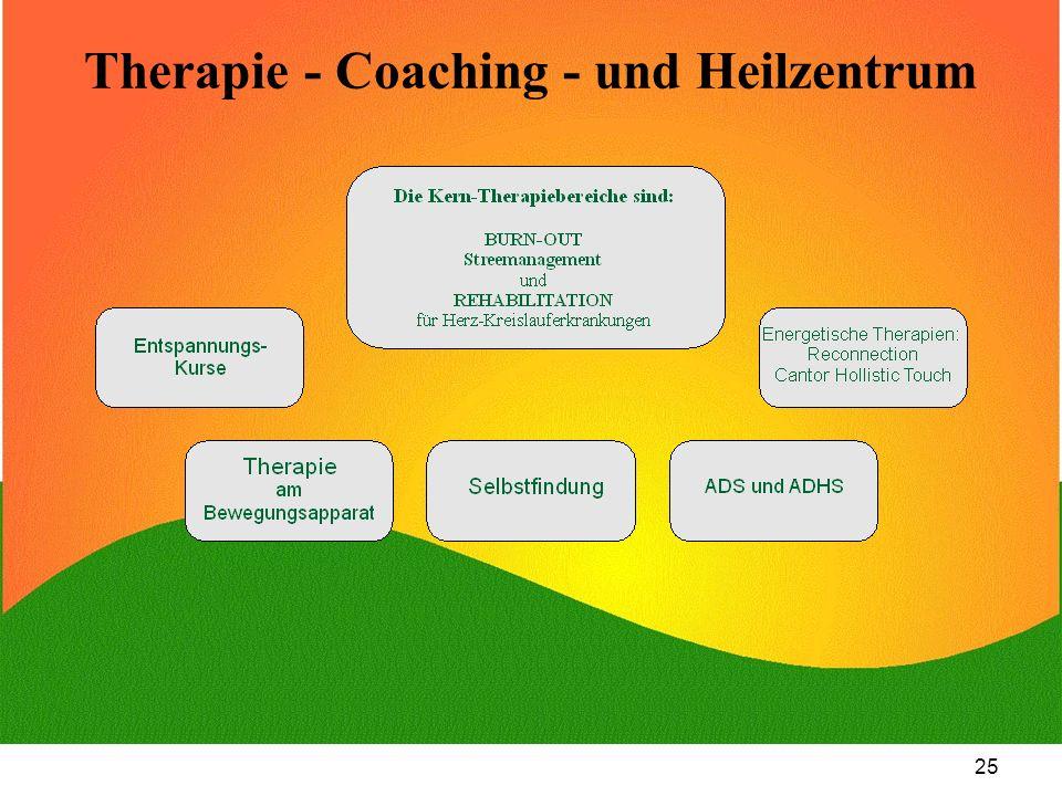 Therapie - Coaching - und Heilzentrum