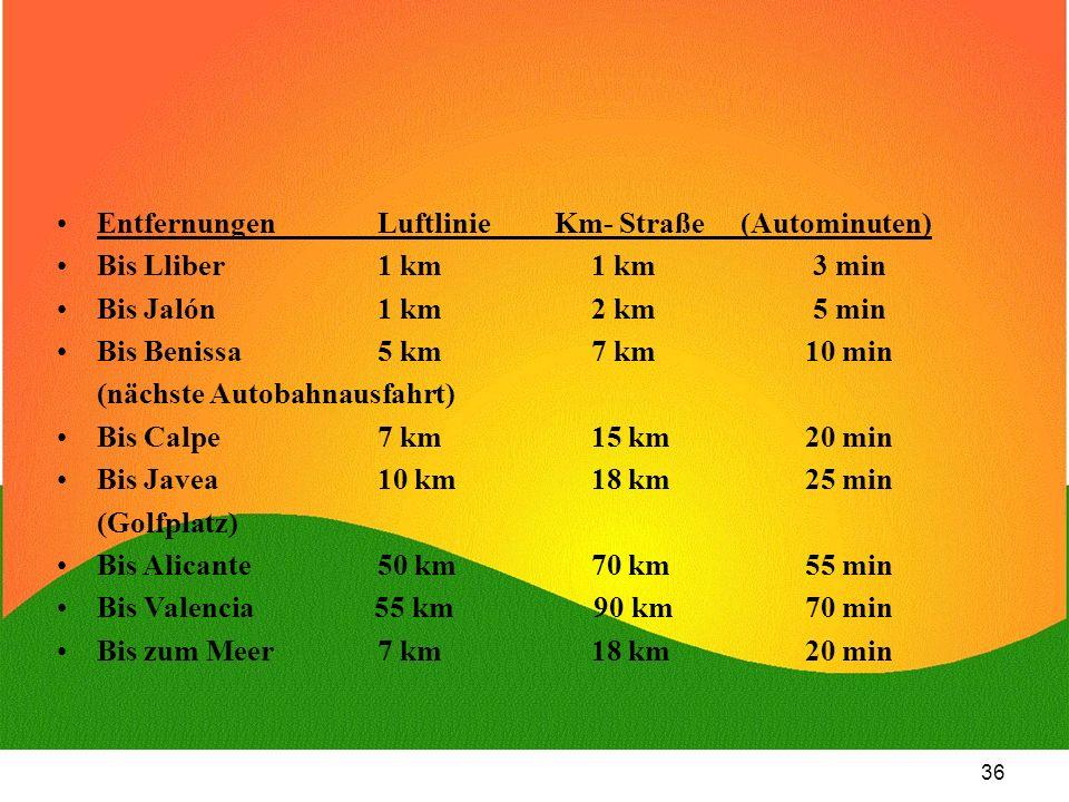 Entfernungen Luftlinie Km- Straße (Autominuten)