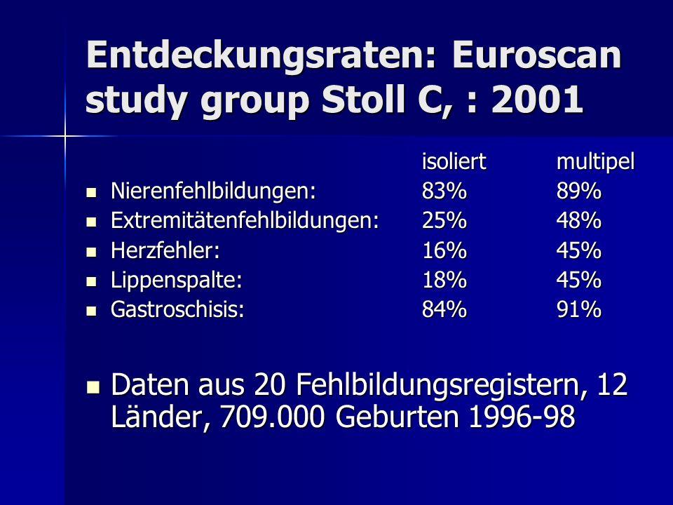 Entdeckungsraten: Euroscan study group Stoll C, : 2001