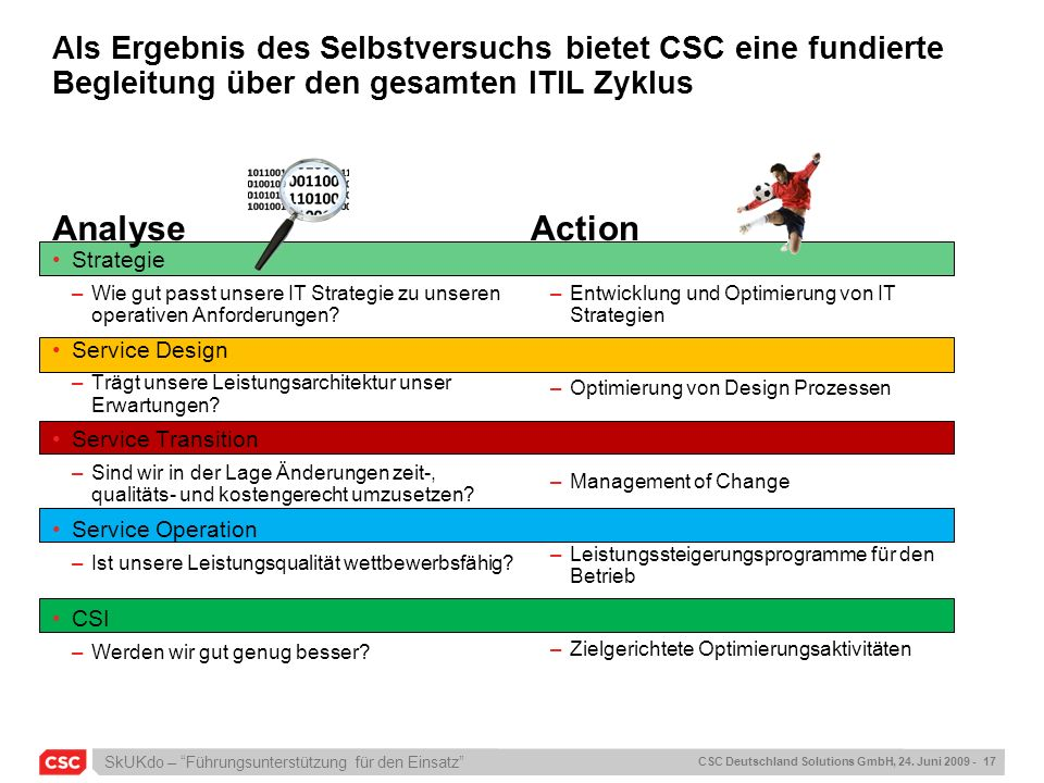 Als Ergebnis des Selbstversuchs bietet CSC eine fundierte Begleitung über den gesamten ITIL Zyklus