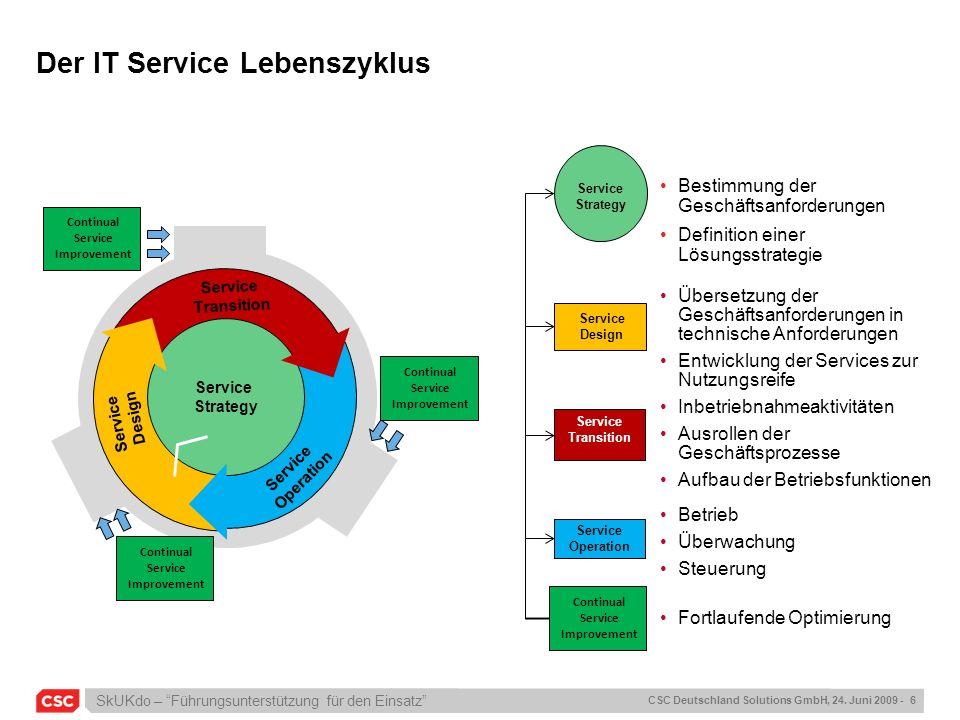 Der IT Service Lebenszyklus