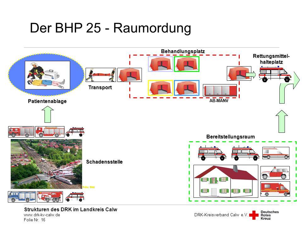 Der BHP 25 - Raumordung Behandlungsplatz Rettungsmittel- halteplatz