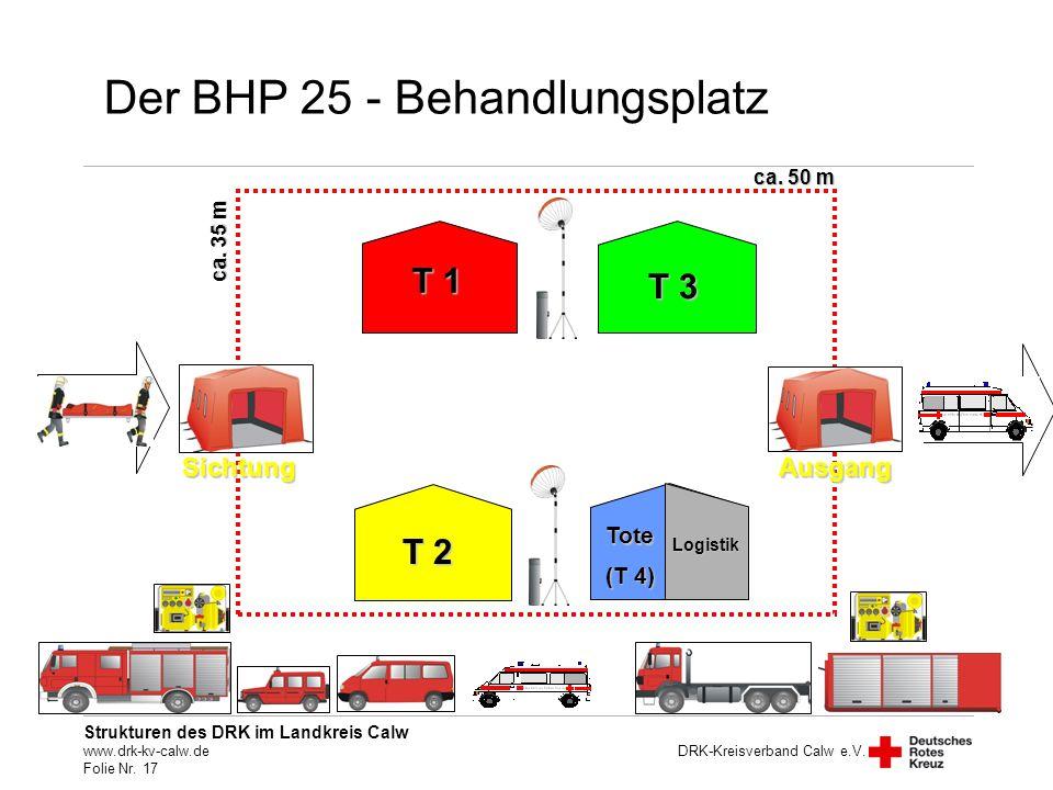 Der BHP 25 - Behandlungsplatz