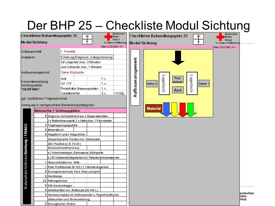 Der BHP 25 – Checkliste Modul Sichtung