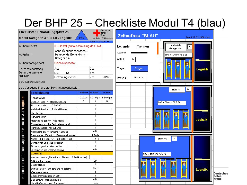 Der BHP 25 – Checkliste Modul T4 (blau)