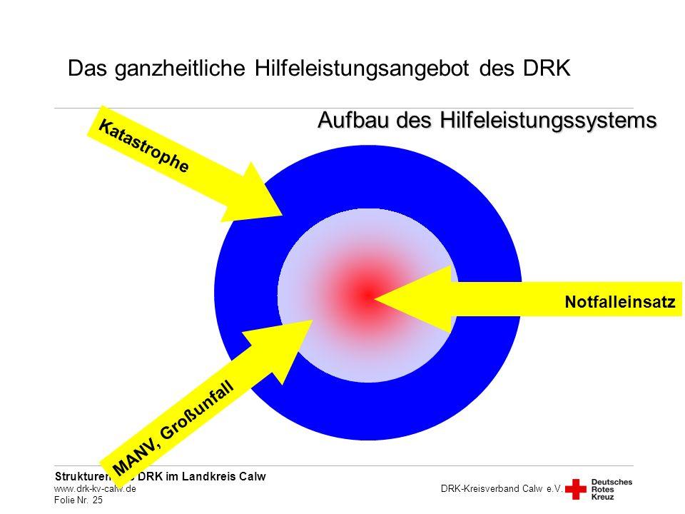 Das ganzheitliche Hilfeleistungsangebot des DRK