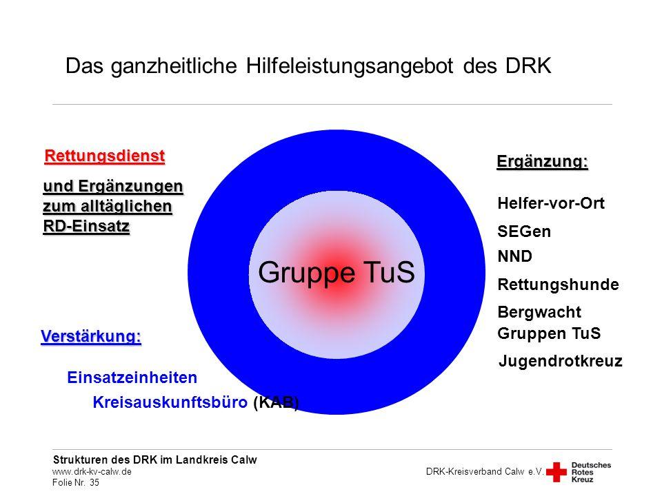Gruppe TuS Das ganzheitliche Hilfeleistungsangebot des DRK