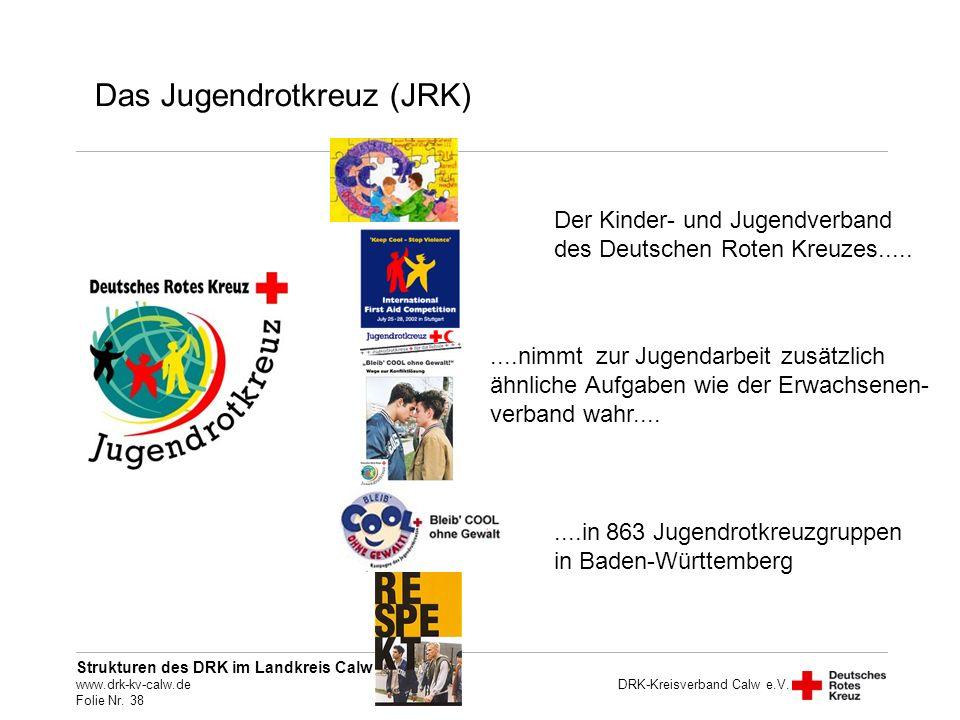 Das Jugendrotkreuz (JRK)