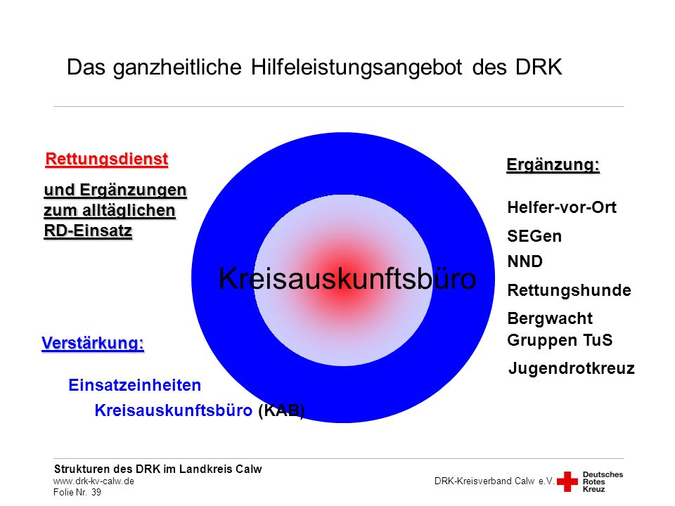 Kreisauskunftsbüro Das ganzheitliche Hilfeleistungsangebot des DRK