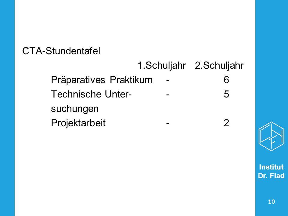 CTA-Stundentafel 1.Schuljahr 2.Schuljahr. Präparatives Praktikum - 6. Technische Unter- - 5. suchungen.