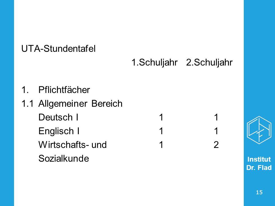 UTA-Stundentafel 1.Schuljahr 2.Schuljahr. Pflichtfächer. 1.1 Allgemeiner Bereich. Deutsch I 1 1.
