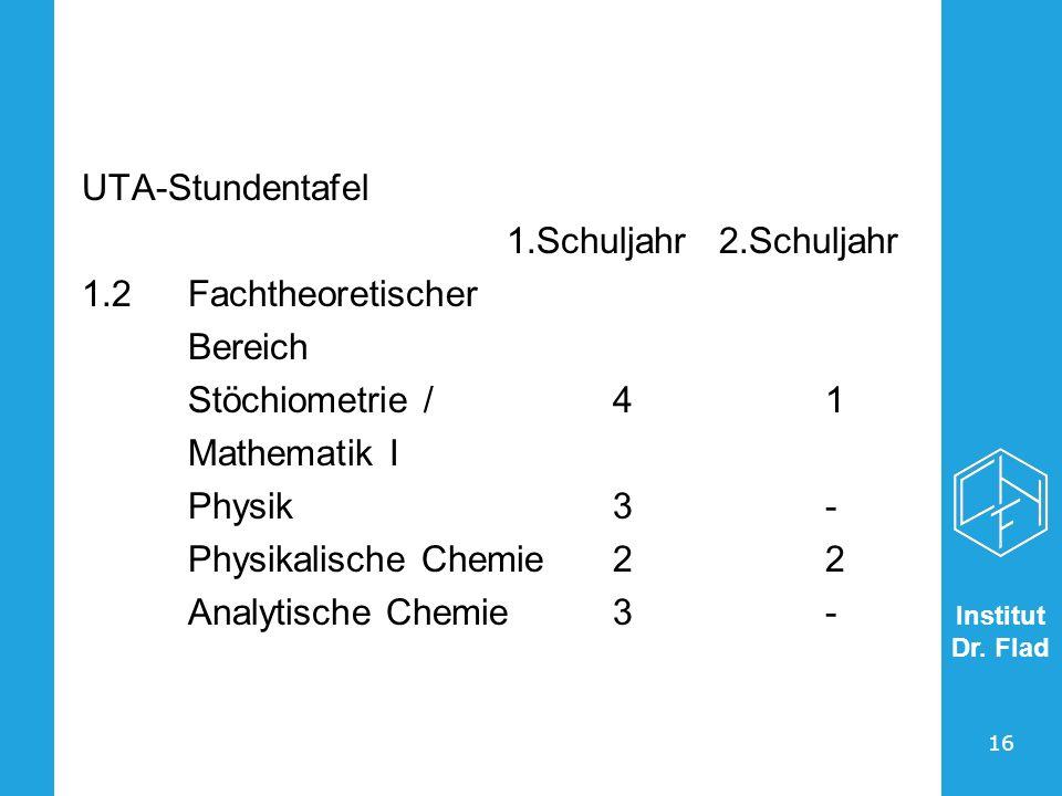 UTA-Stundentafel 1.Schuljahr 2.Schuljahr. 1.2 Fachtheoretischer. Bereich. Stöchiometrie / 4 1.