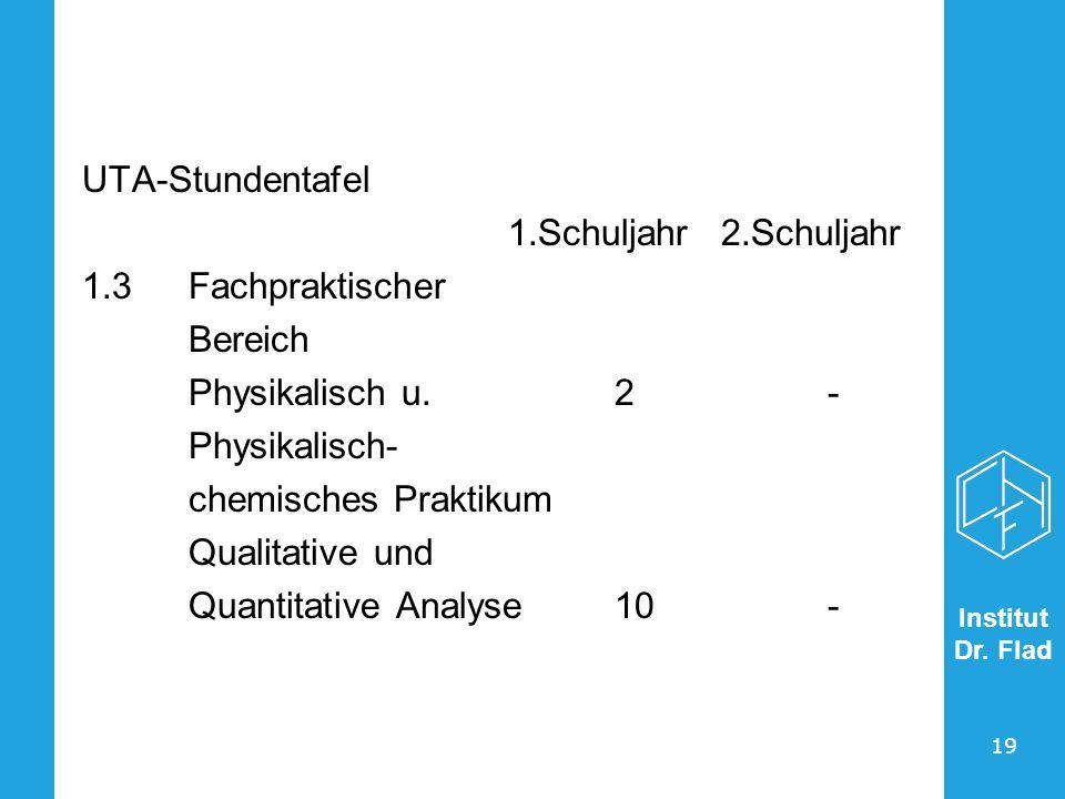 UTA-Stundentafel 1.Schuljahr 2.Schuljahr. 1.3 Fachpraktischer. Bereich. Physikalisch u. 2 - Physikalisch-