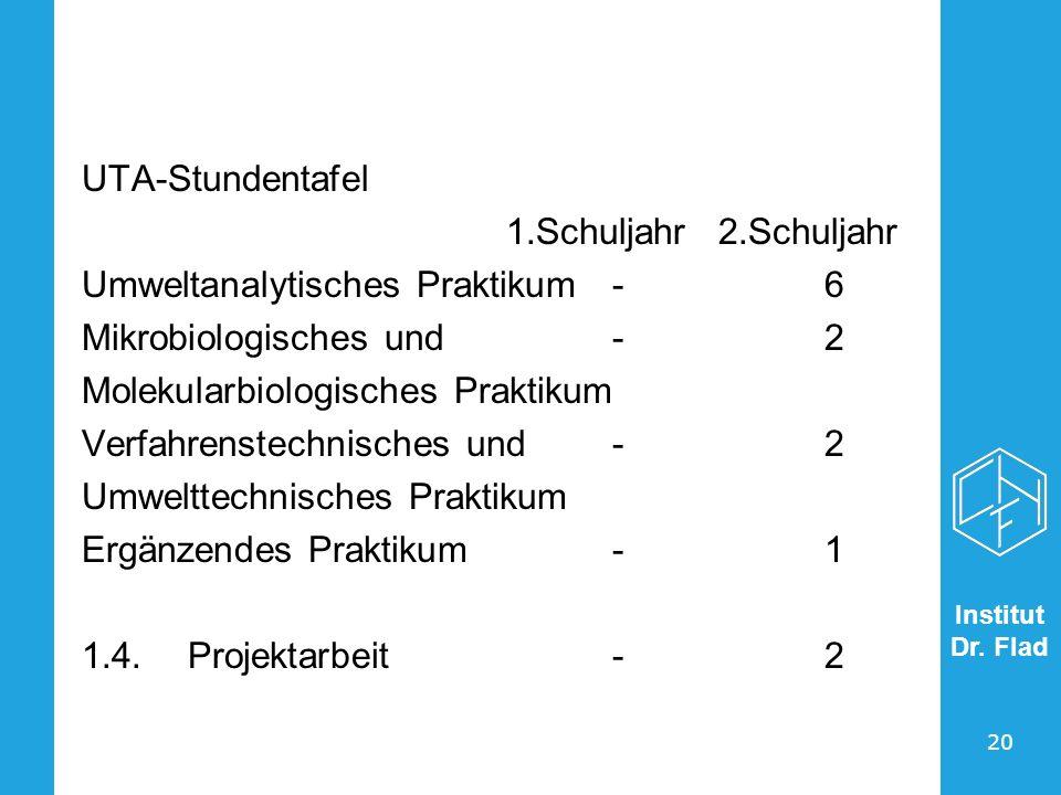 UTA-Stundentafel 1.Schuljahr 2.Schuljahr. Umweltanalytisches Praktikum - 6. Mikrobiologisches und - 2.