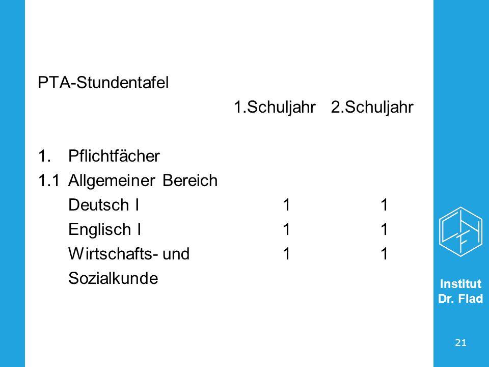 PTA-Stundentafel 1.Schuljahr 2.Schuljahr. Pflichtfächer. 1.1 Allgemeiner Bereich. Deutsch I 1 1.