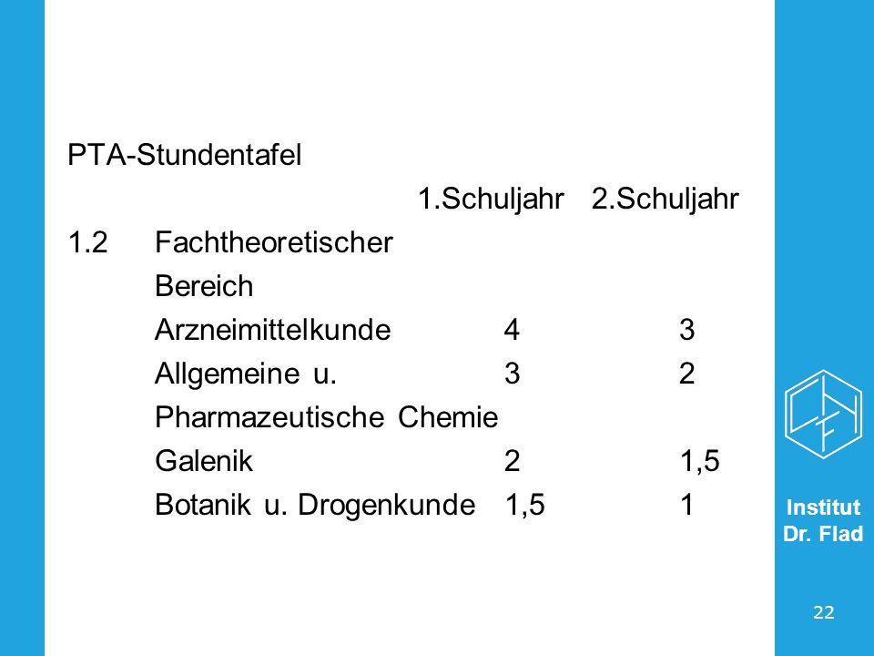 PTA-Stundentafel 1.Schuljahr 2.Schuljahr. 1.2 Fachtheoretischer. Bereich. Arzneimittelkunde 4 3.