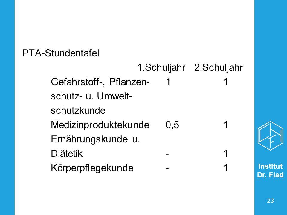 PTA-Stundentafel 1.Schuljahr 2.Schuljahr. Gefahrstoff-, Pflanzen- 1 1. schutz- u. Umwelt- schutzkunde.