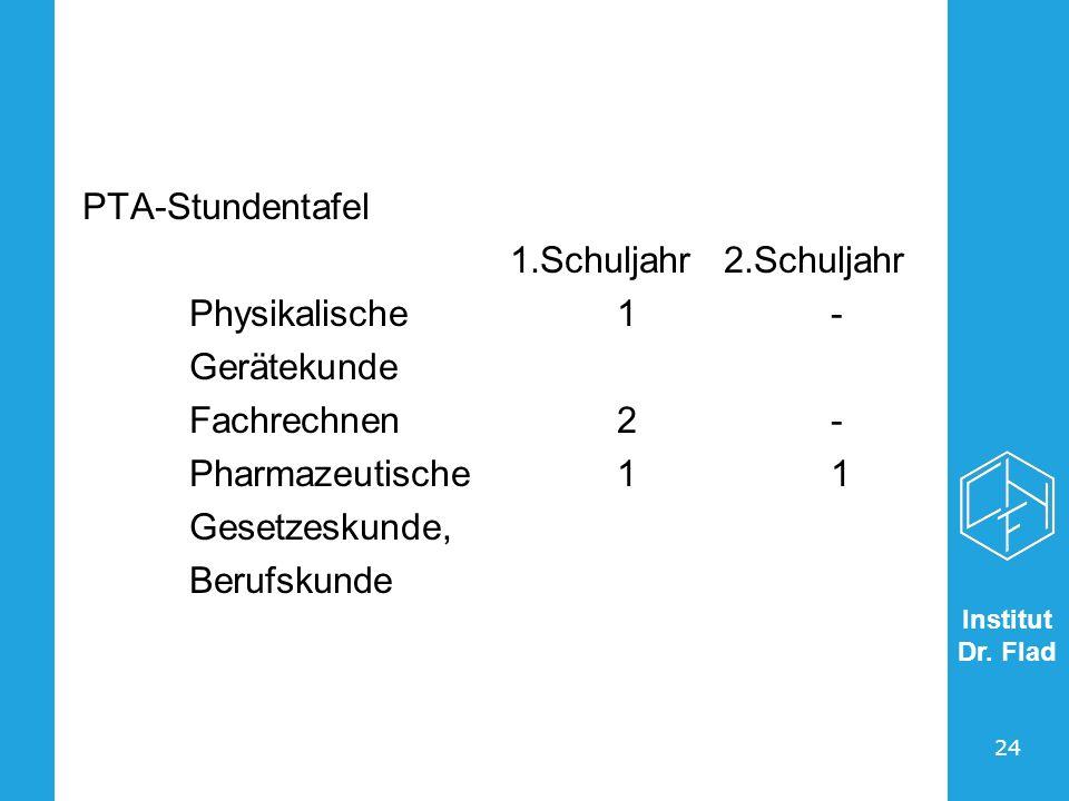 PTA-Stundentafel 1.Schuljahr 2.Schuljahr. Physikalische 1 - Gerätekunde. Fachrechnen 2 - Pharmazeutische 1 1.