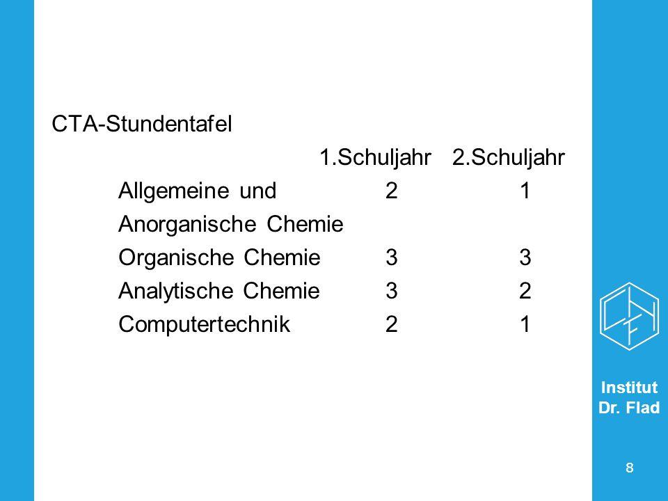 CTA-Stundentafel 1.Schuljahr 2.Schuljahr. Allgemeine und 2 1. Anorganische Chemie. Organische Chemie 3 3.