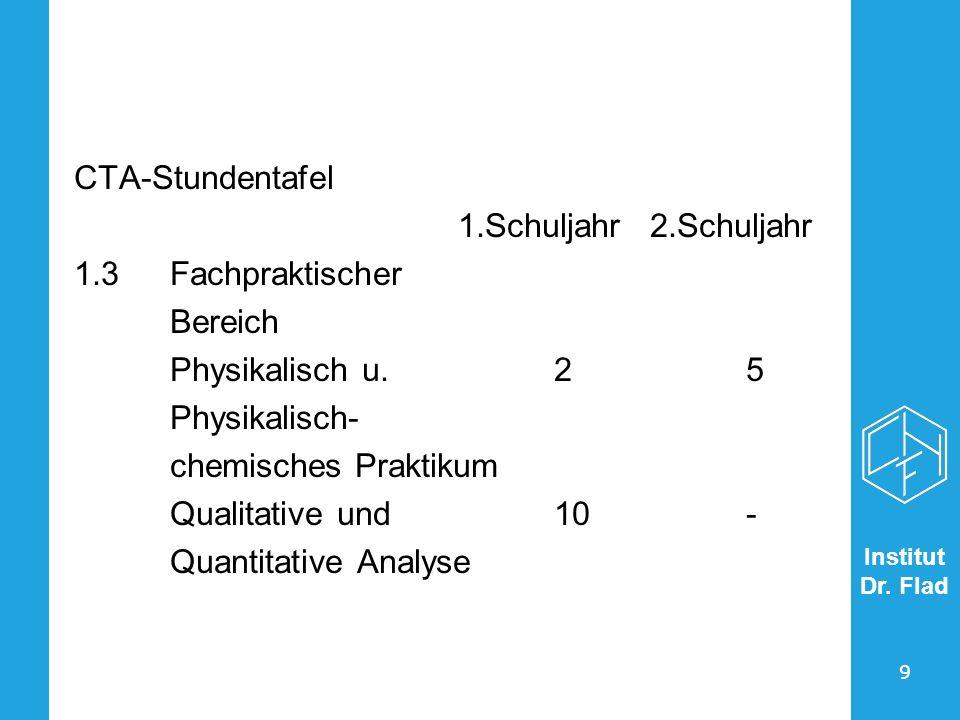 CTA-Stundentafel 1.Schuljahr 2.Schuljahr. 1.3 Fachpraktischer. Bereich. Physikalisch u. 2 5. Physikalisch-