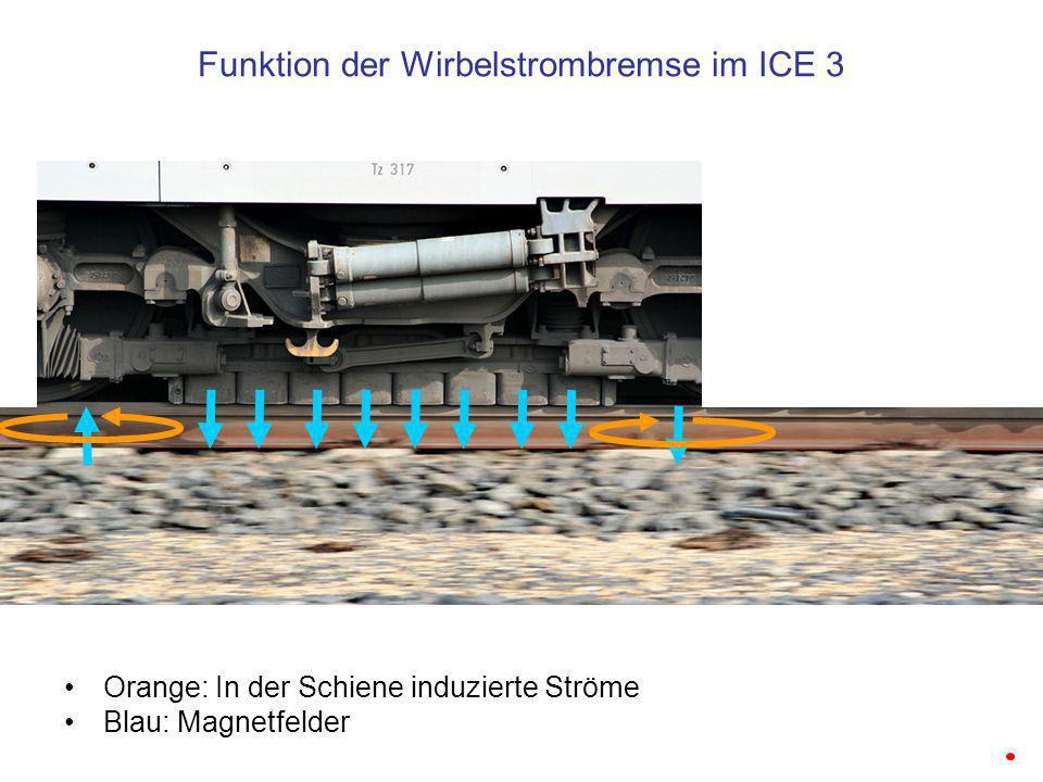 Funktion der Wirbelstrombremse im ICE 3