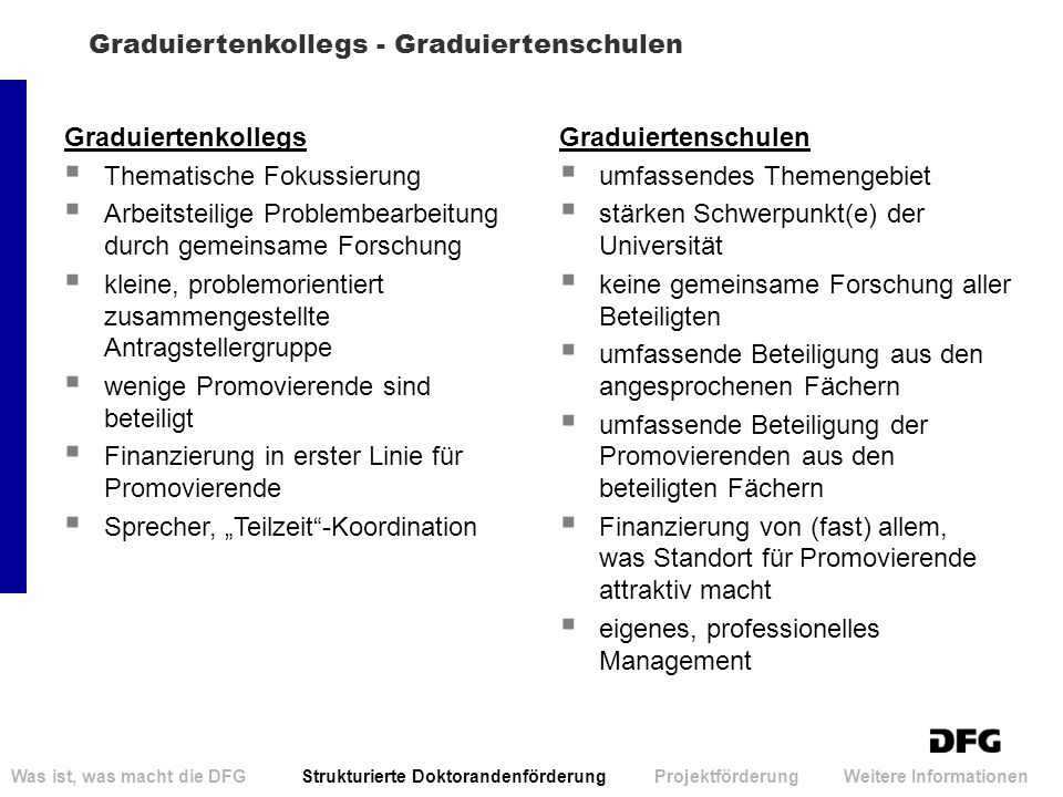 Graduiertenkollegs - Graduiertenschulen