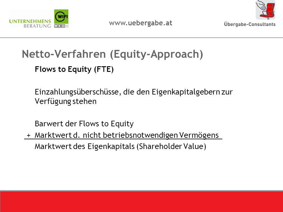 Netto-Verfahren (Equity-Approach)