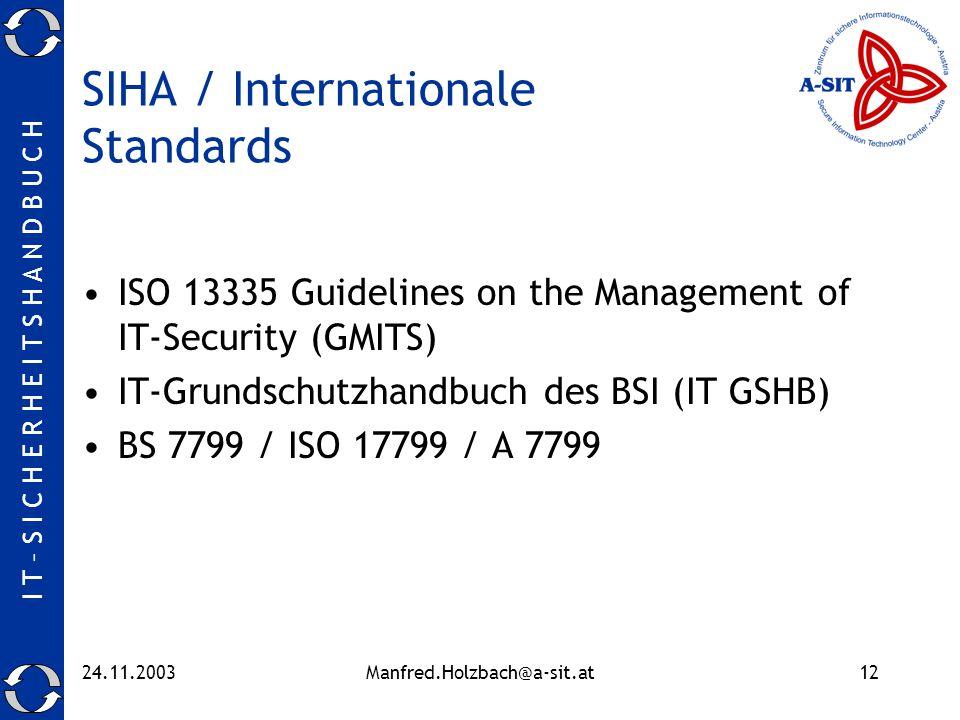SIHA / Internationale Standards