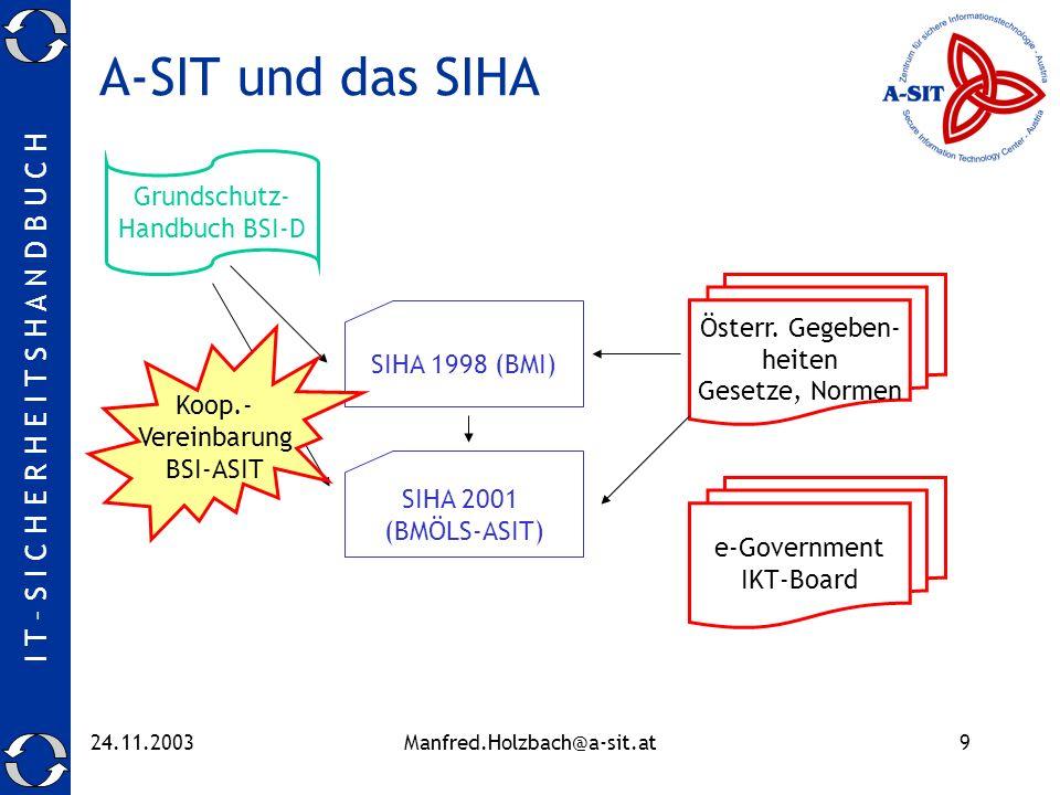 A-SIT und das SIHA Grundschutz- Handbuch BSI-D