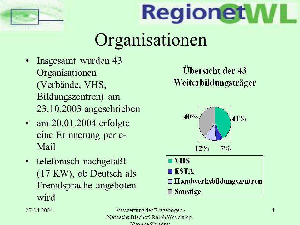 Organisationen Insgesamt wurden 43 Organisationen (Verbände, VHS, Bildungszentren) am 23.10.2003 angeschrieben.