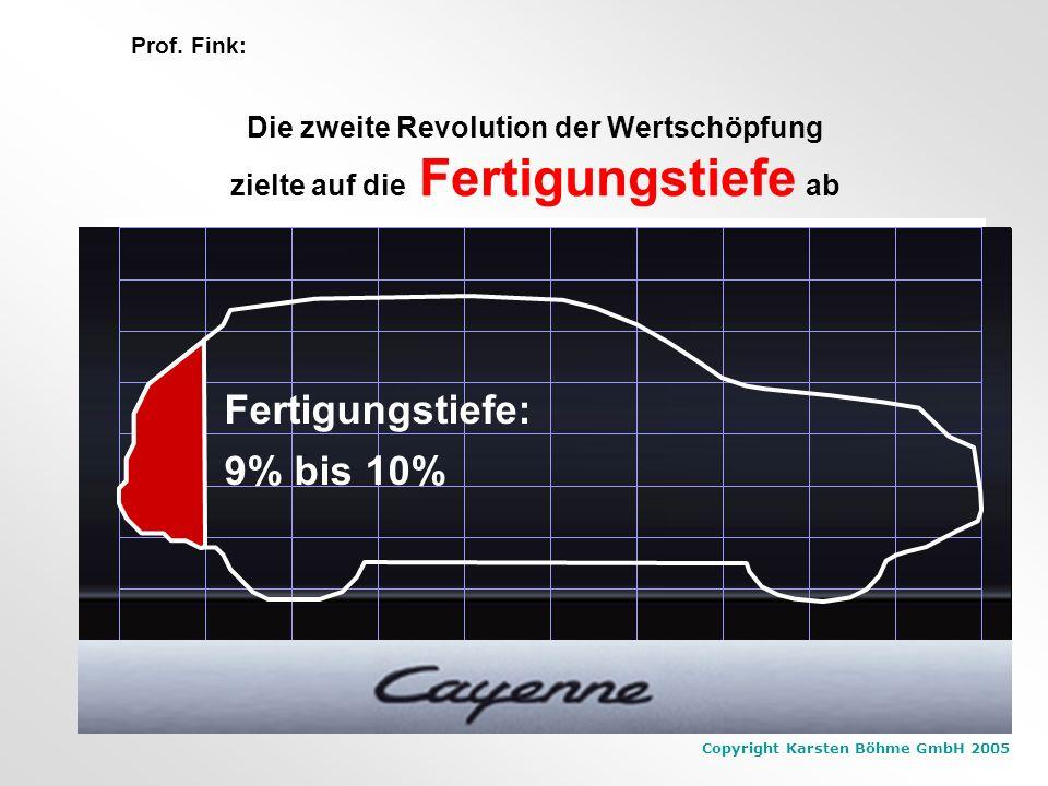 Fertigungstiefe: 9% bis 10% Die zweite Revolution der Wertschöpfung