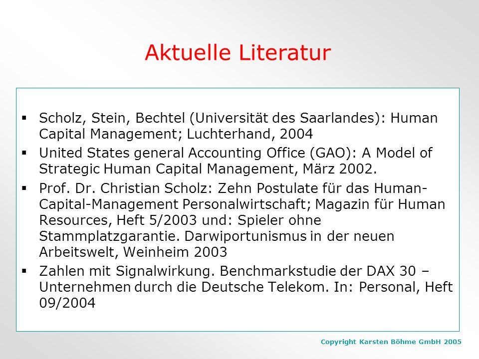 Copyright Karsten Böhme GmbH 2005