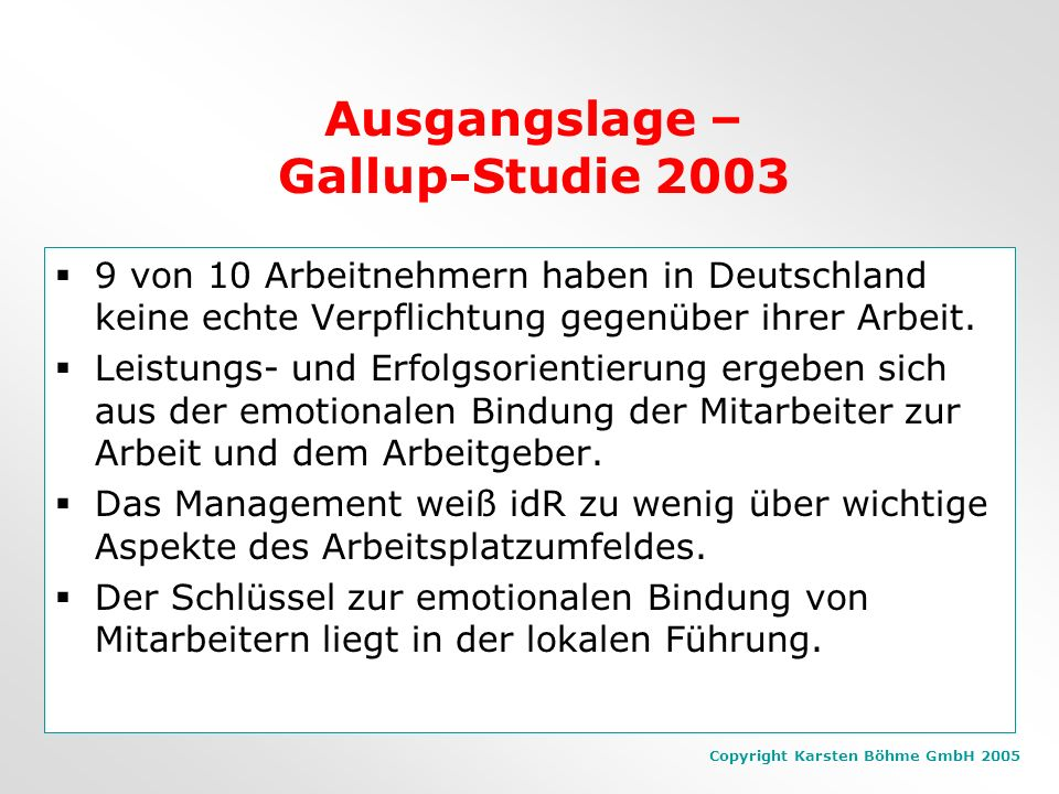 Ausgangslage – Gallup-Studie 2003