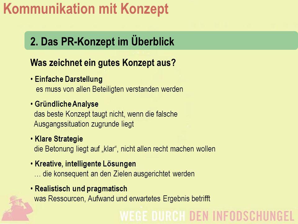 2. Das PR-Konzept im Überblick