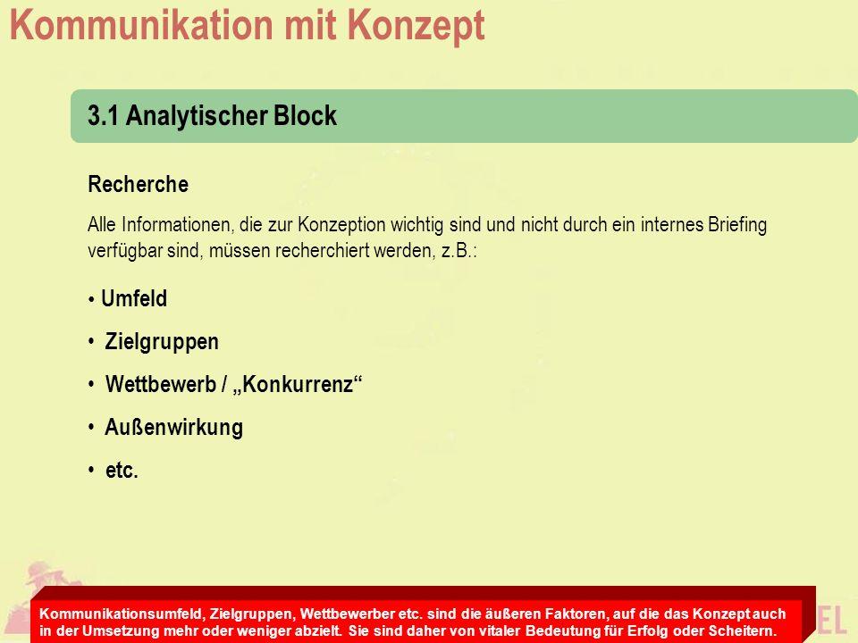 """3.1 Analytischer Block Recherche Zielgruppen Wettbewerb / """"Konkurrenz"""