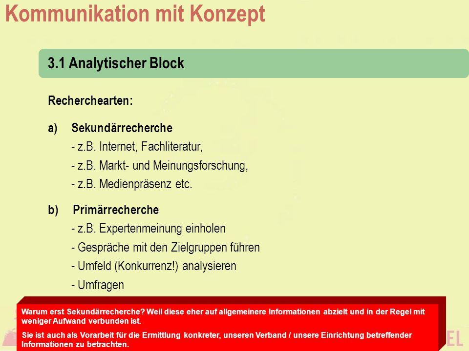3.1 Analytischer Block Recherchearten: Sekundärrecherche