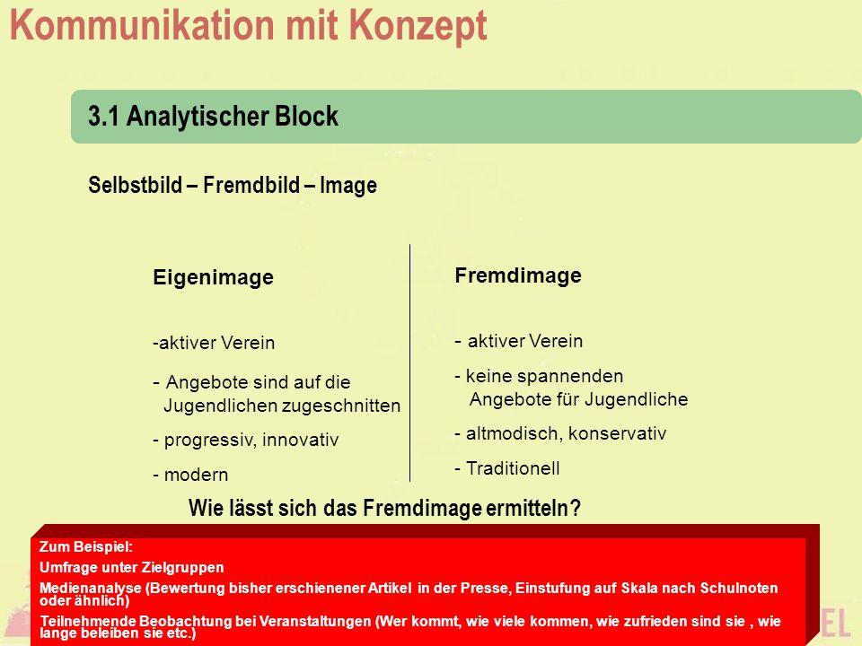 3.1 Analytischer Block Selbstbild – Fremdbild – Image