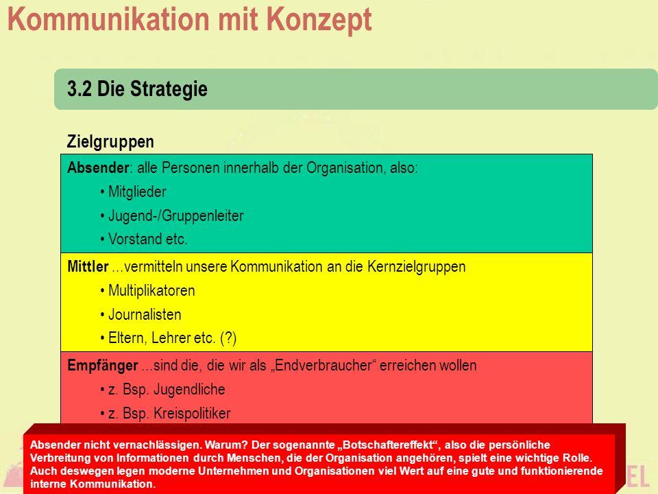 3.2 Die Strategie Zielgruppen