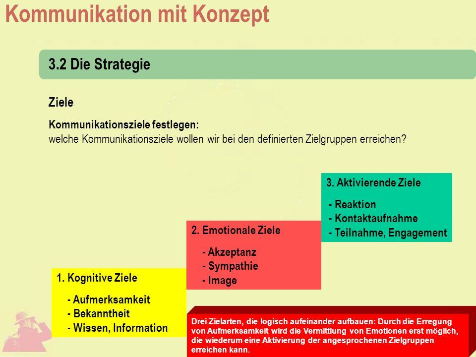 3.2 Die Strategie Ziele. Kommunikationsziele festlegen: welche Kommunikationsziele wollen wir bei den definierten Zielgruppen erreichen