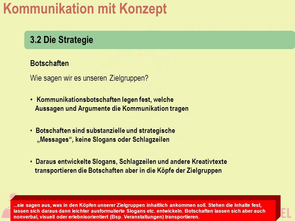 3.2 Die Strategie Botschaften Wie sagen wir es unseren Zielgruppen